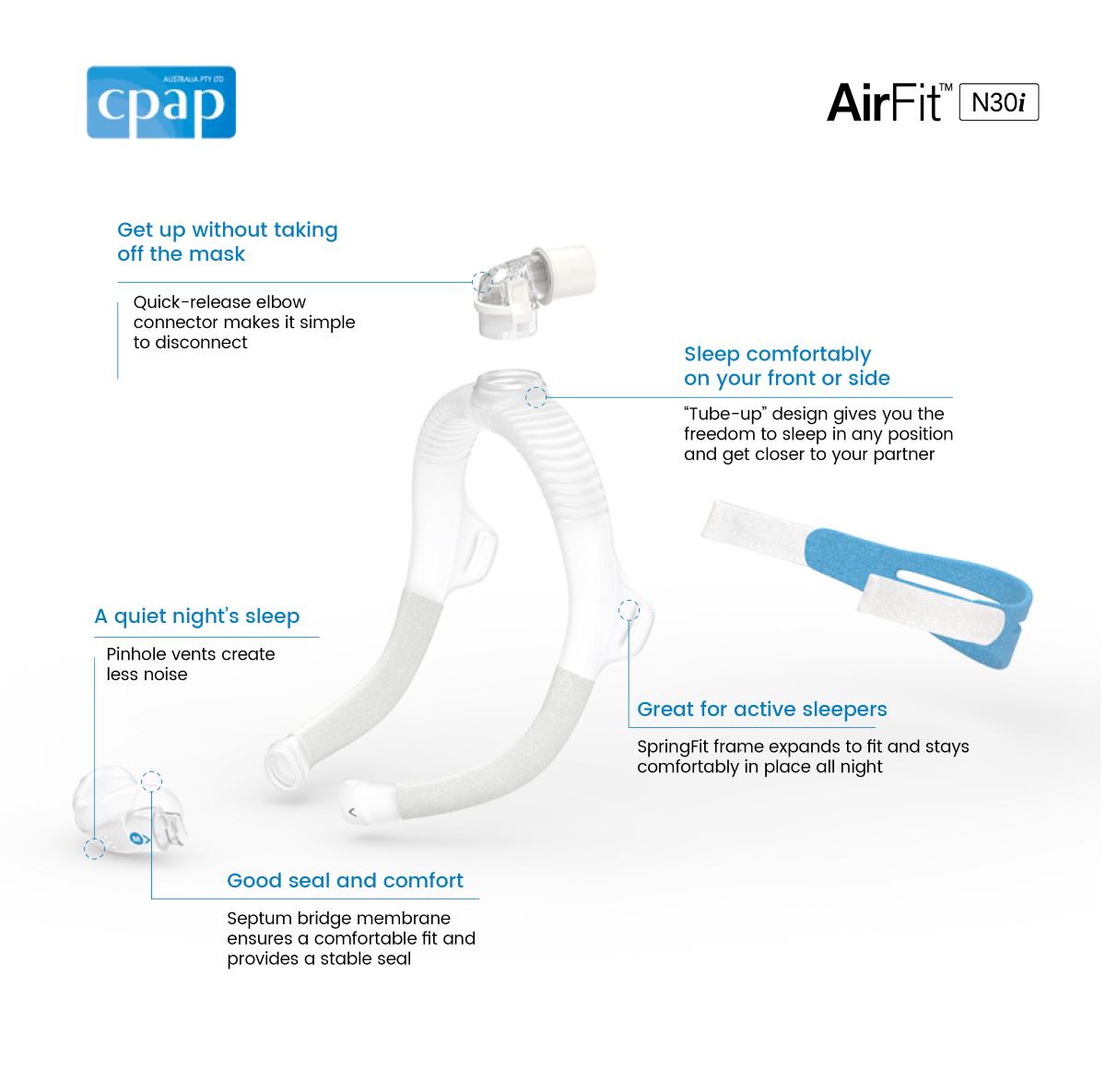 ResSleep_Infographic_N30i_CPAP-1